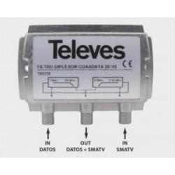 CoaxData 1Gbps Filtro diplexor TV-Datos 2-68 MHz/87-2150 MHz
